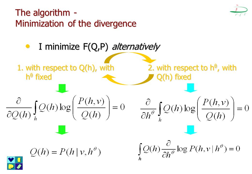The algorithm - Minimization of the divergence