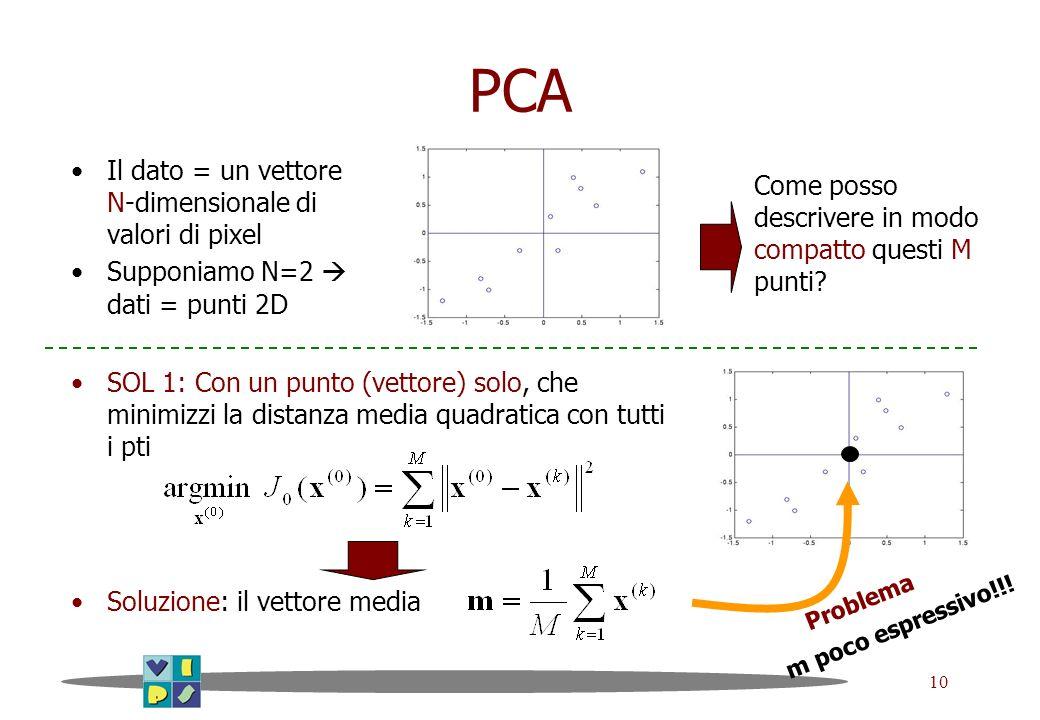 PCA Il dato = un vettore N-dimensionale di valori di pixel