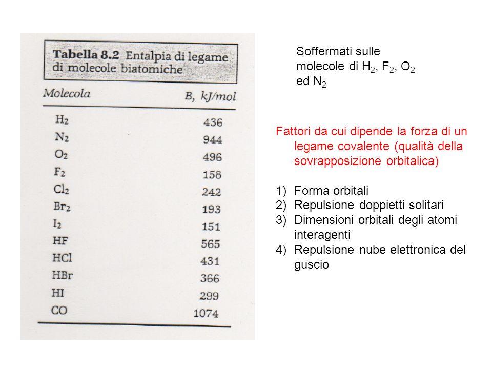 Soffermati sulle molecole di H2, F2, O2 ed N2