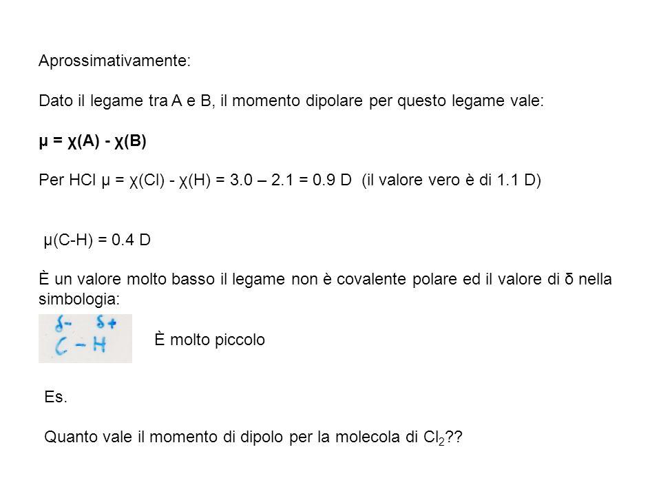 Aprossimativamente: Dato il legame tra A e B, il momento dipolare per questo legame vale: μ = χ(A) - χ(B)