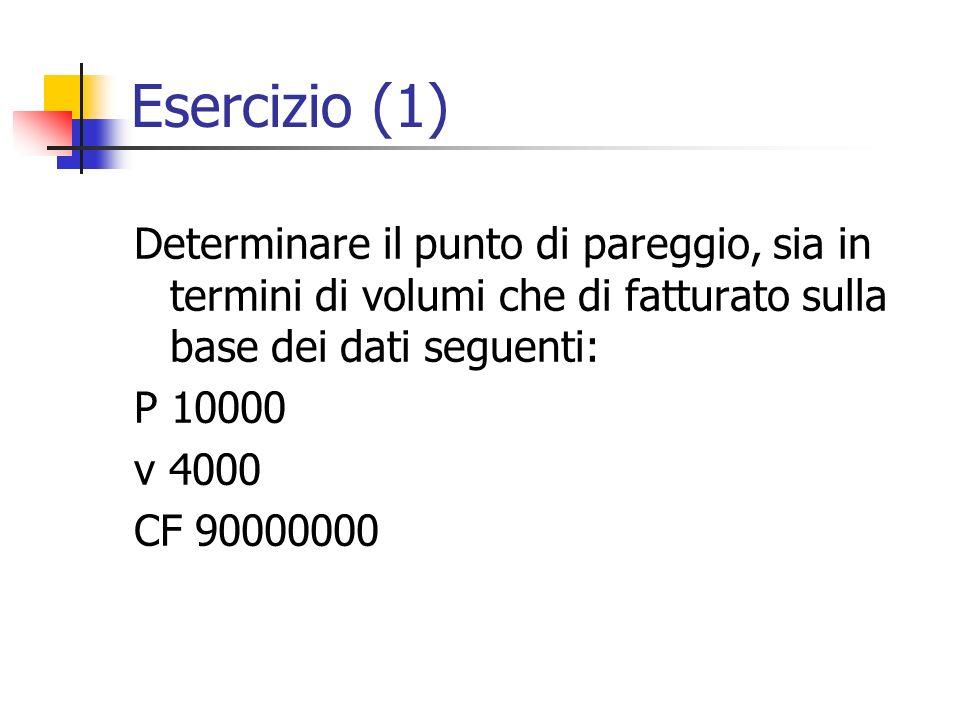 Esercizio (1) Determinare il punto di pareggio, sia in termini di volumi che di fatturato sulla base dei dati seguenti: