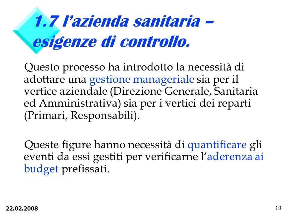 1.7 l'azienda sanitaria – esigenze di controllo.
