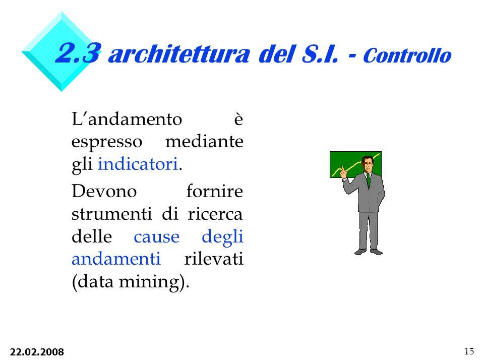 2.3 architettura del S.I. - Controllo