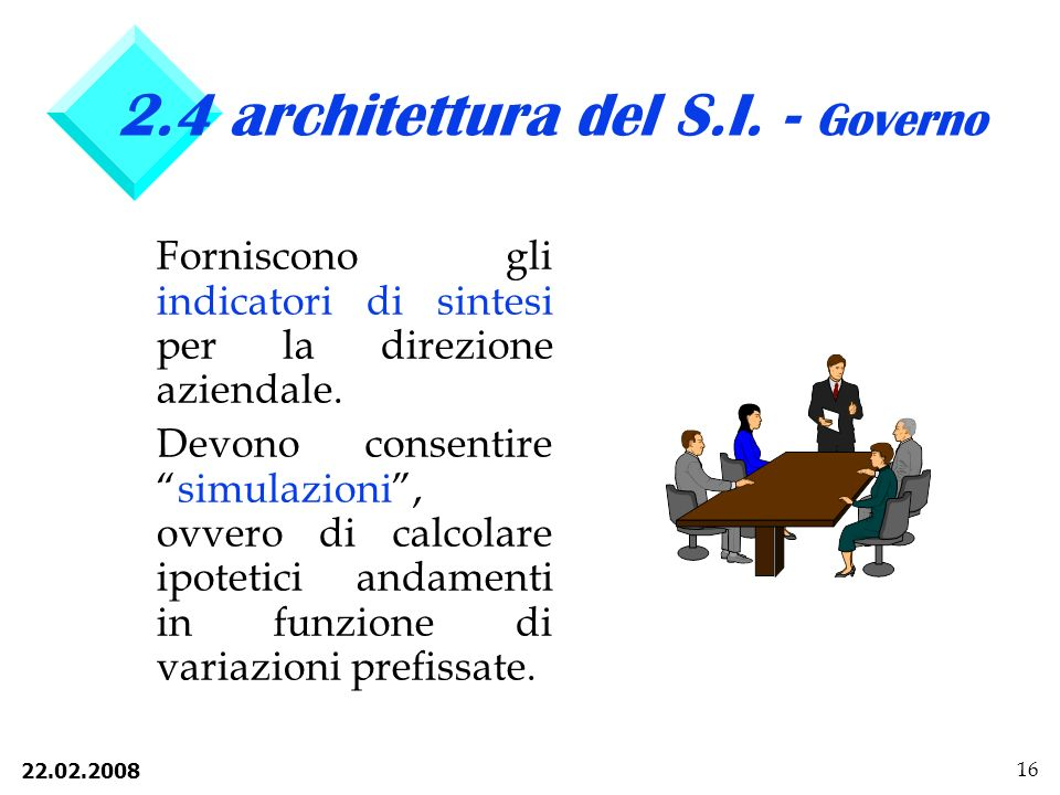 2.4 architettura del S.I. - Governo