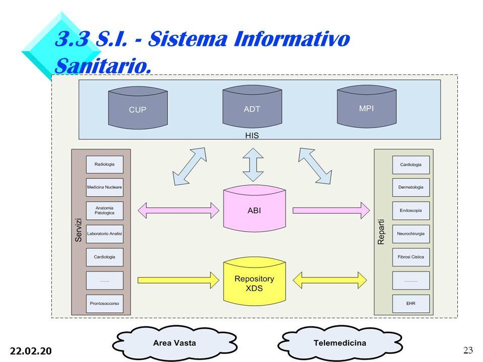 3.3 S.I. - Sistema Informativo Sanitario.