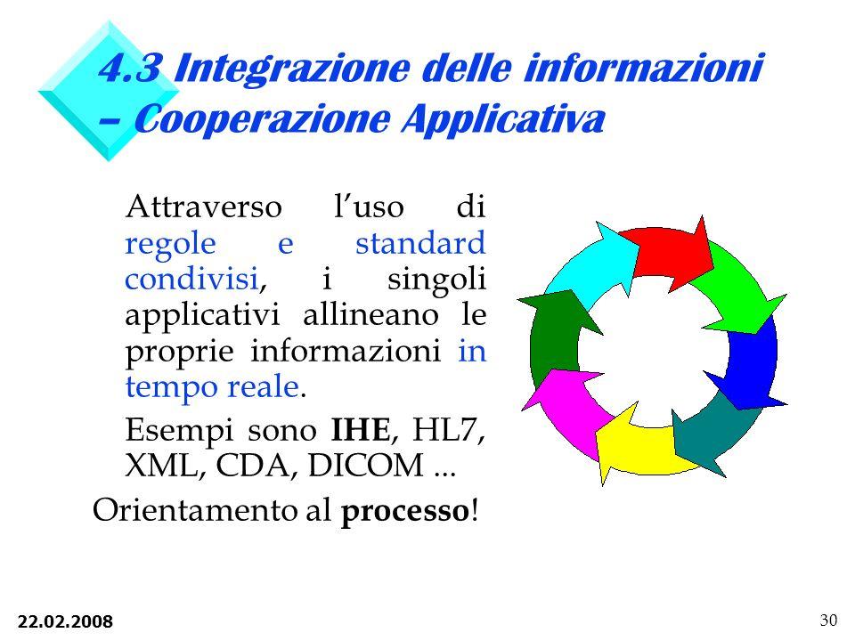 4.3 Integrazione delle informazioni – Cooperazione Applicativa