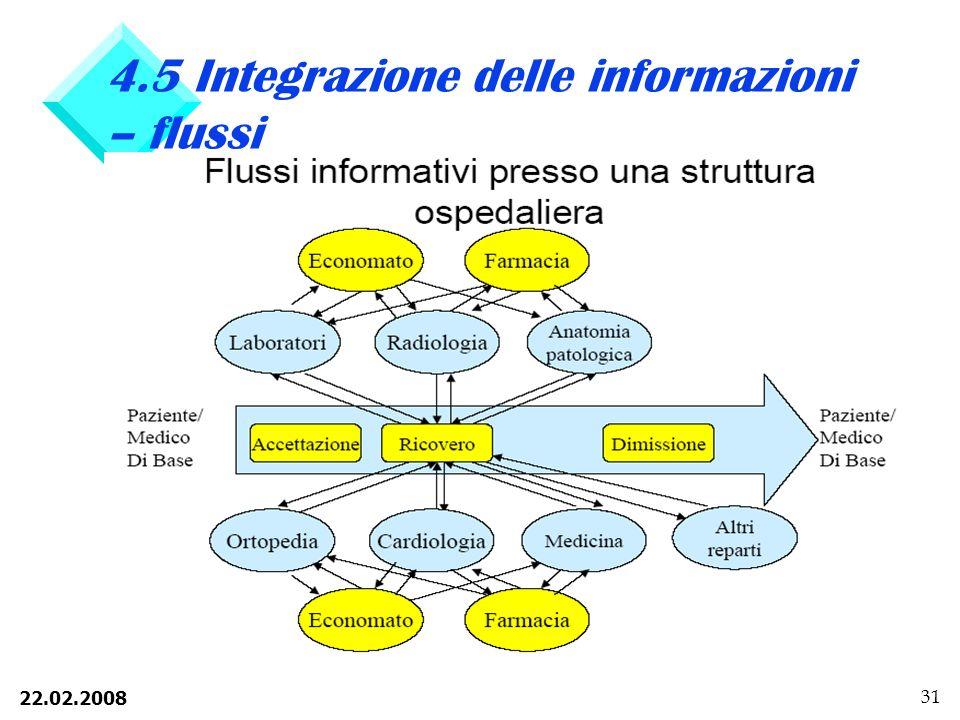 4.5 Integrazione delle informazioni – flussi