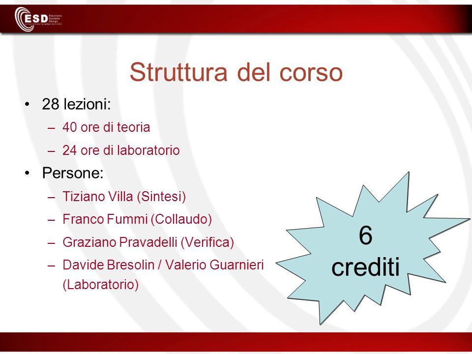 Struttura del corso 6 crediti 28 lezioni: Persone: 40 ore di teoria