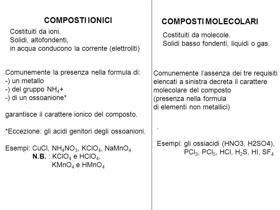 COMPOSTI IONICI COMPOSTI MOLECOLARI Costituiti da ioni.
