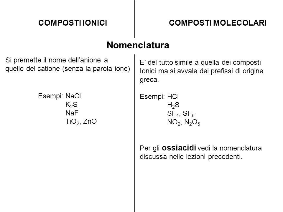 Nomenclatura COMPOSTI IONICI COMPOSTI MOLECOLARI