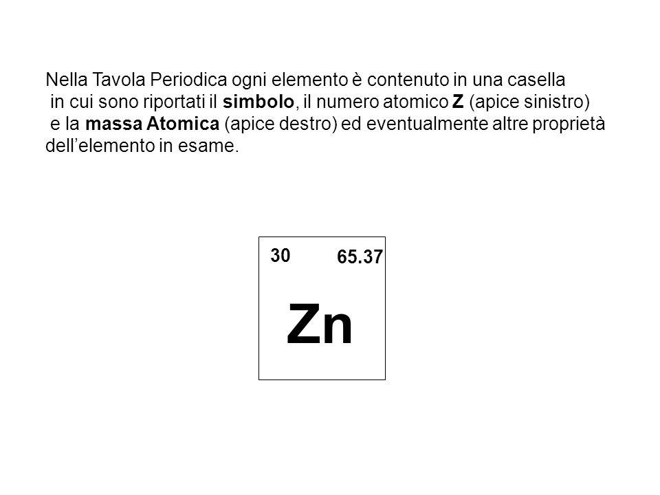 Zn Nella Tavola Periodica ogni elemento è contenuto in una casella