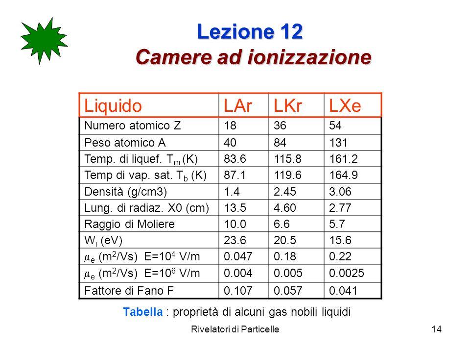 Lezione 12 Camere ad ionizzazione