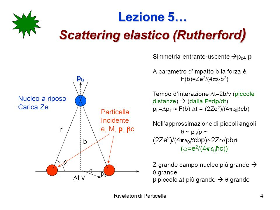 Lezione 5… Scattering elastico (Rutherford)