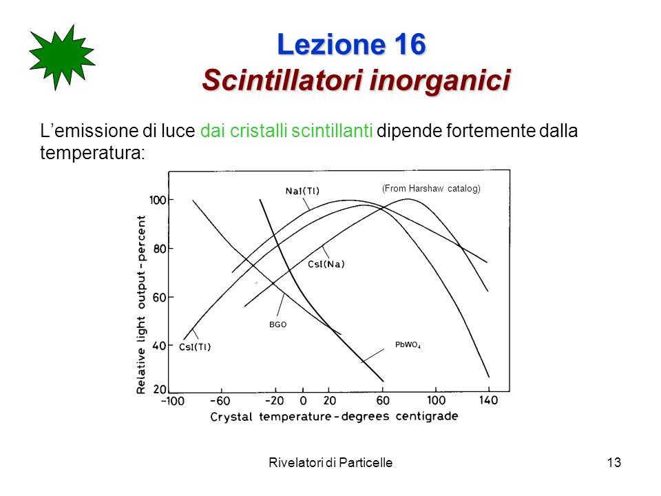 Lezione 16 Scintillatori inorganici