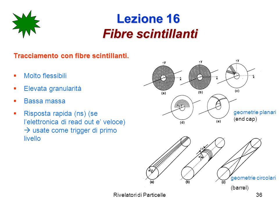 Lezione 16 Fibre scintillanti