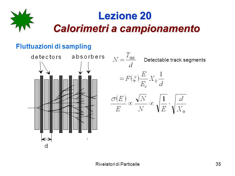 Lezione 20 Calorimetri a campionamento