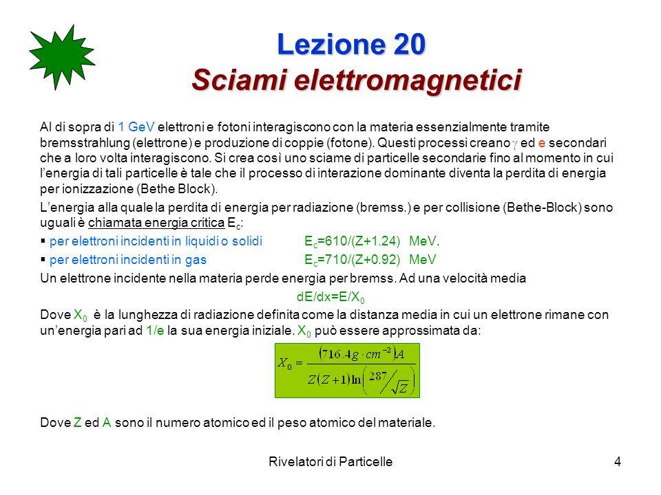 Lezione 20 Sciami elettromagnetici