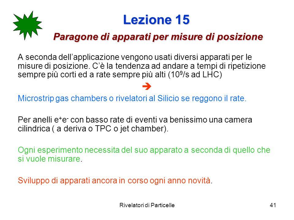 Lezione 15 Paragone di apparati per misure di posizione
