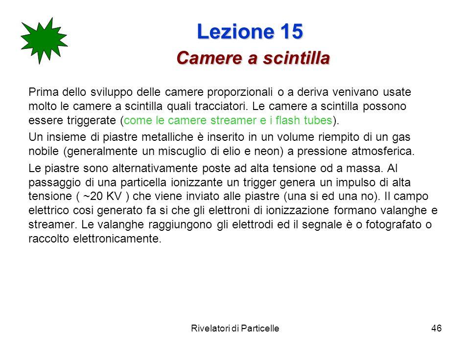 Lezione 15 Camere a scintilla