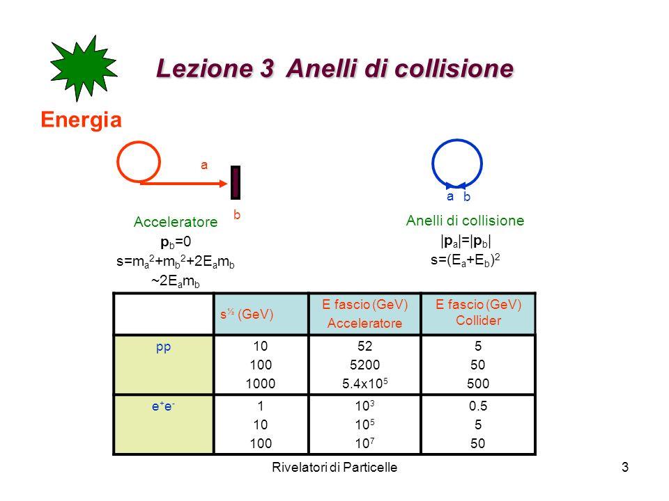 Lezione 3 Anelli di collisione