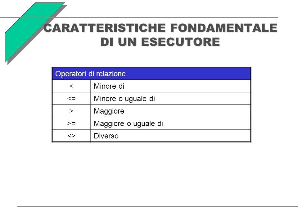 CARATTERISTICHE FONDAMENTALE DI UN ESECUTORE