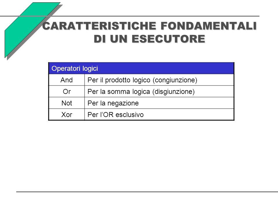 CARATTERISTICHE FONDAMENTALI DI UN ESECUTORE
