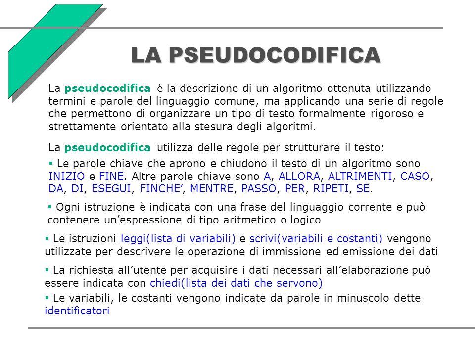LA PSEUDOCODIFICA