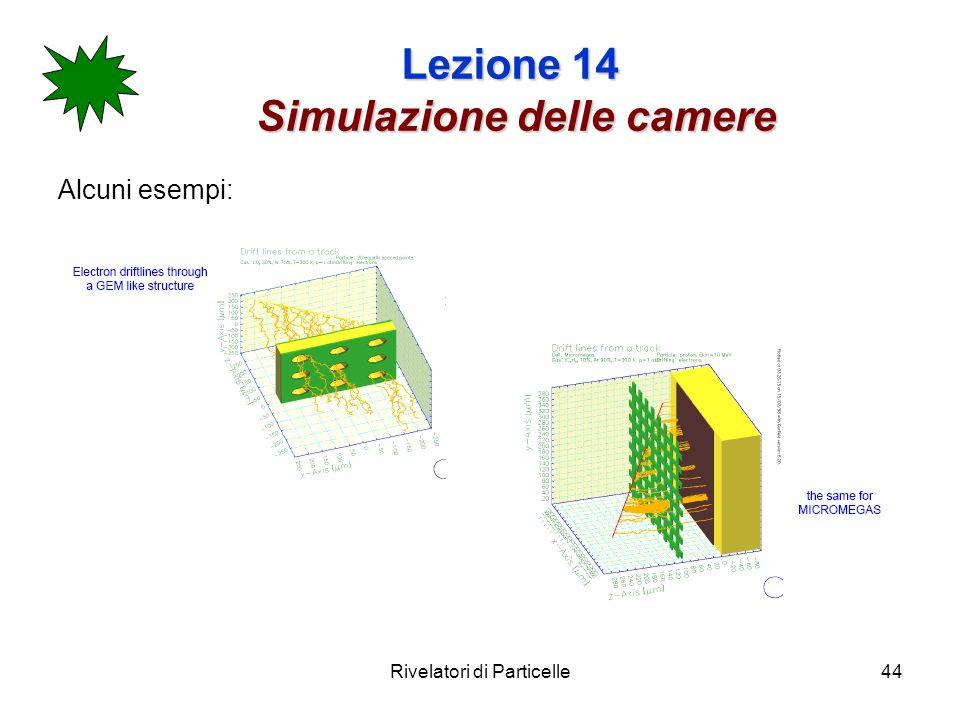Lezione 14 Simulazione delle camere