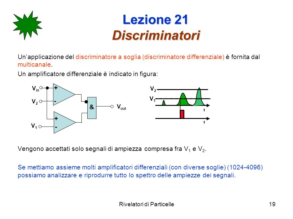 Lezione 21 Discriminatori