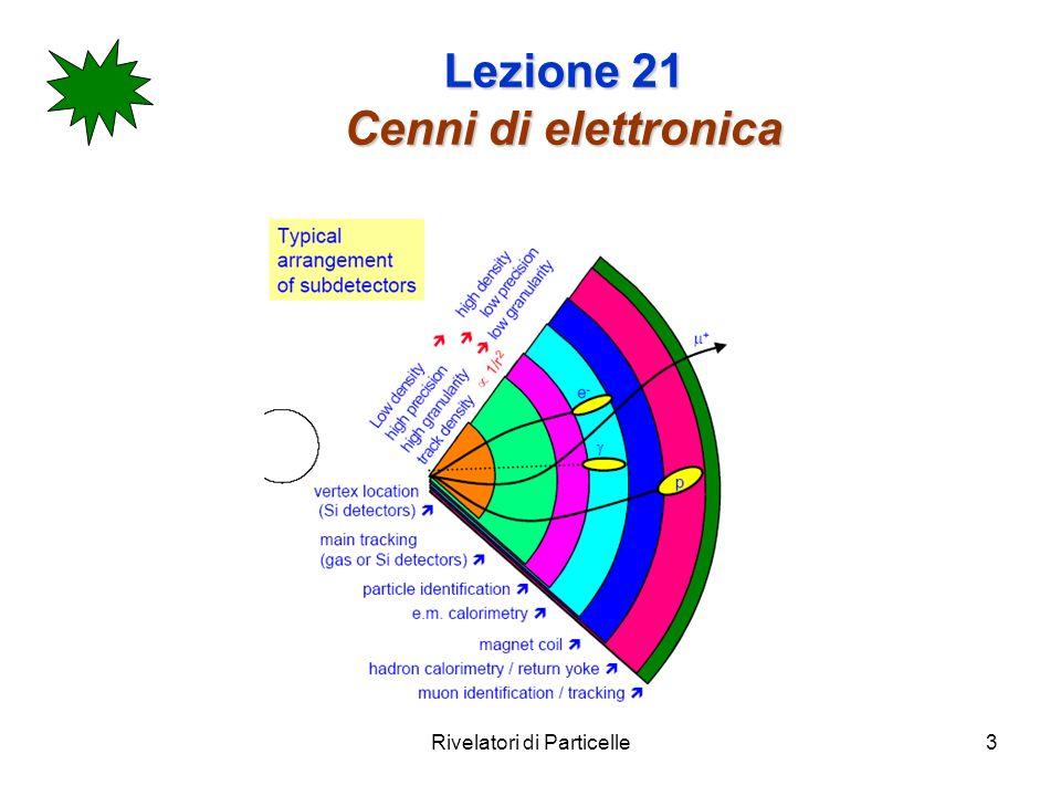 Lezione 21 Cenni di elettronica