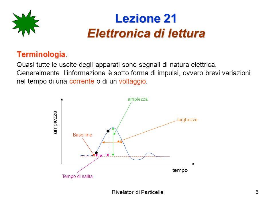 Lezione 21 Elettronica di lettura