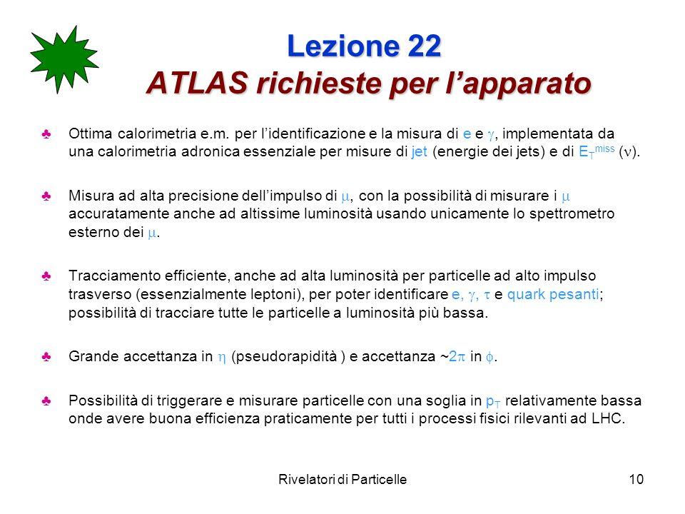 Lezione 22 ATLAS richieste per l'apparato