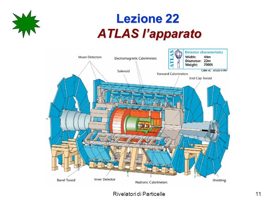 Lezione 22 ATLAS l'apparato