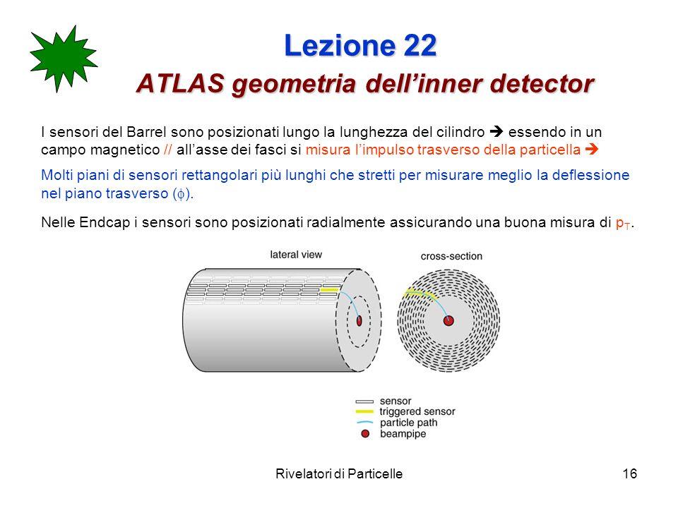 Lezione 22 ATLAS geometria dell'inner detector