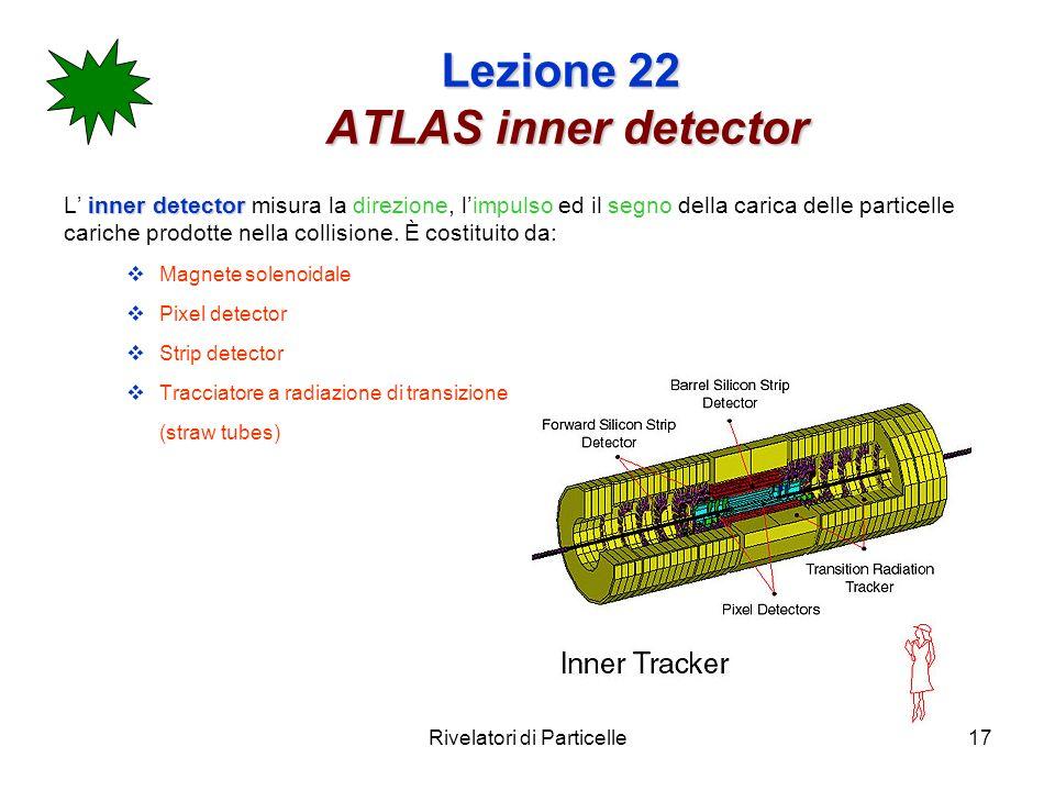 Lezione 22 ATLAS inner detector