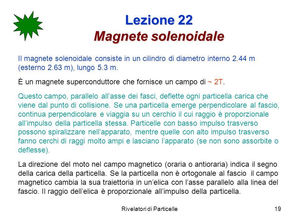 Lezione 22 Magnete solenoidale