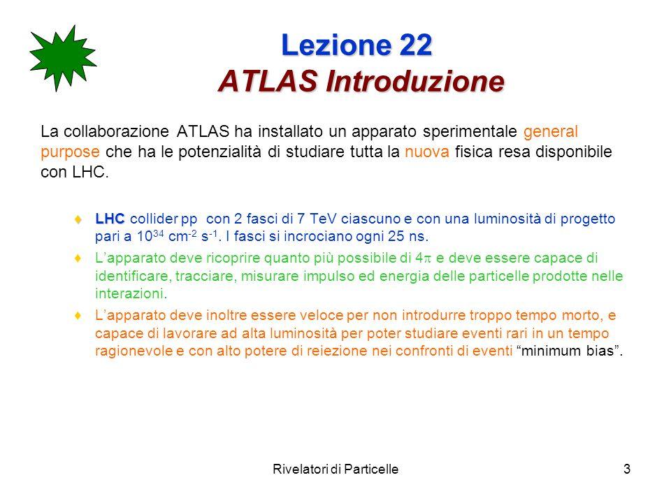 Lezione 22 ATLAS Introduzione