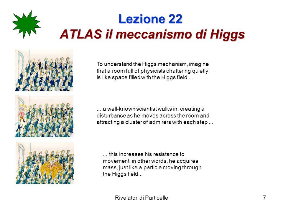 Lezione 22 ATLAS il meccanismo di Higgs