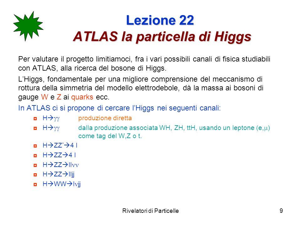 Lezione 22 ATLAS la particella di Higgs