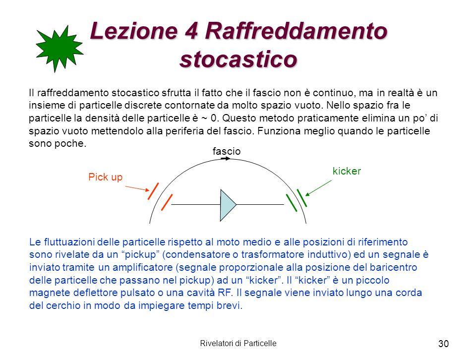 Lezione 4 Raffreddamento stocastico