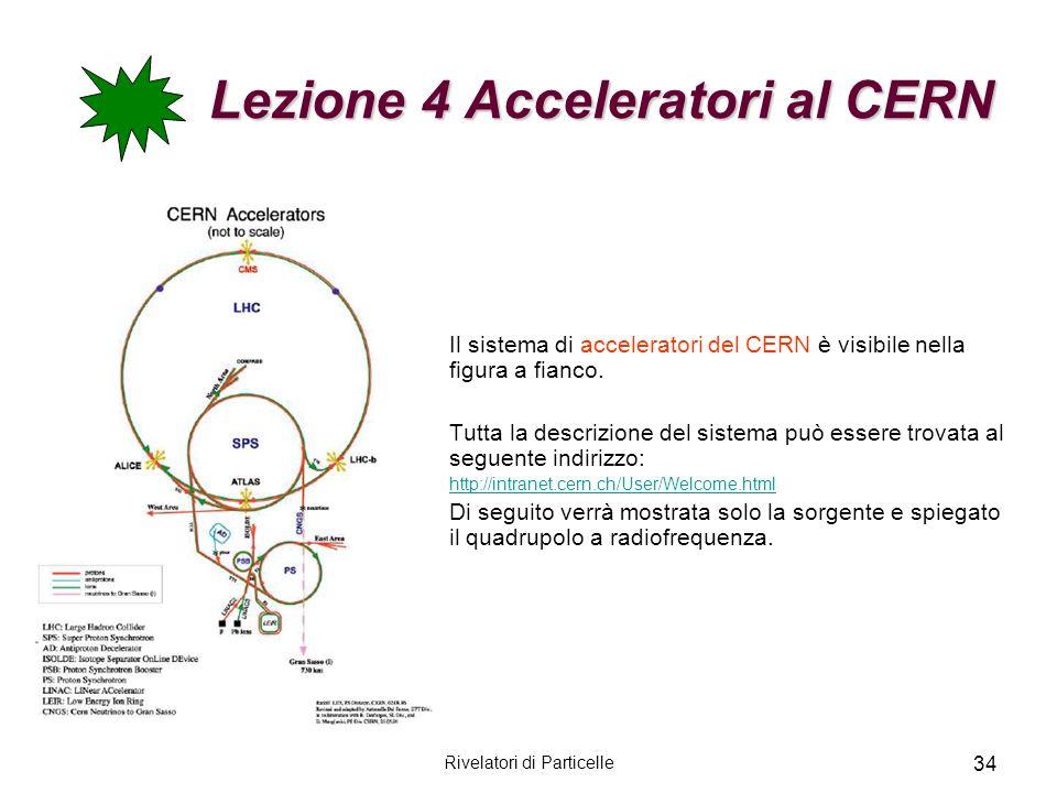 Lezione 4 Acceleratori al CERN