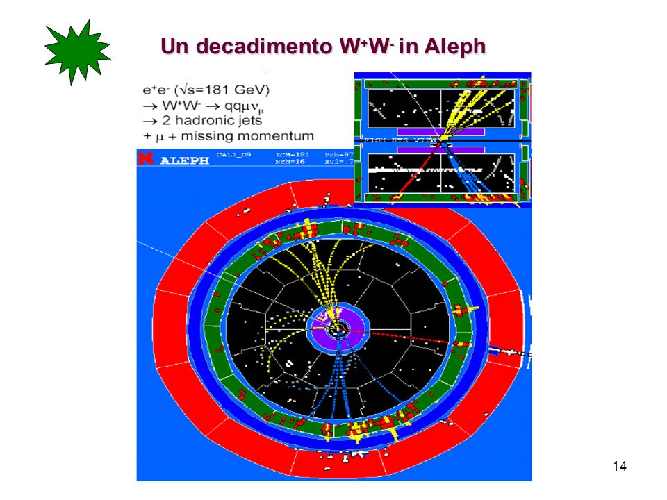 Un decadimento W+W- in Aleph