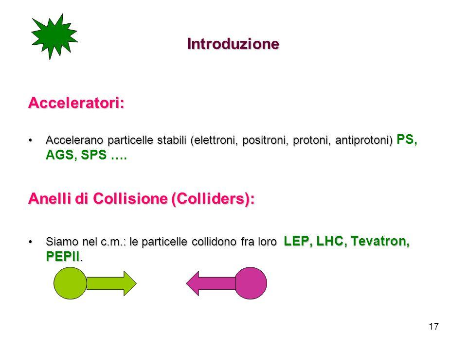 Anelli di Collisione (Colliders):