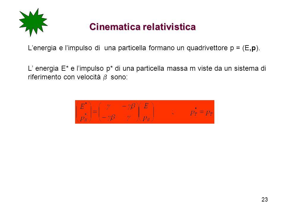 Cinematica relativistica