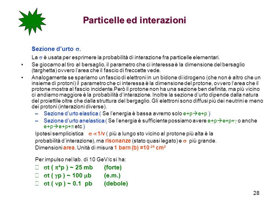 Particelle ed interazioni