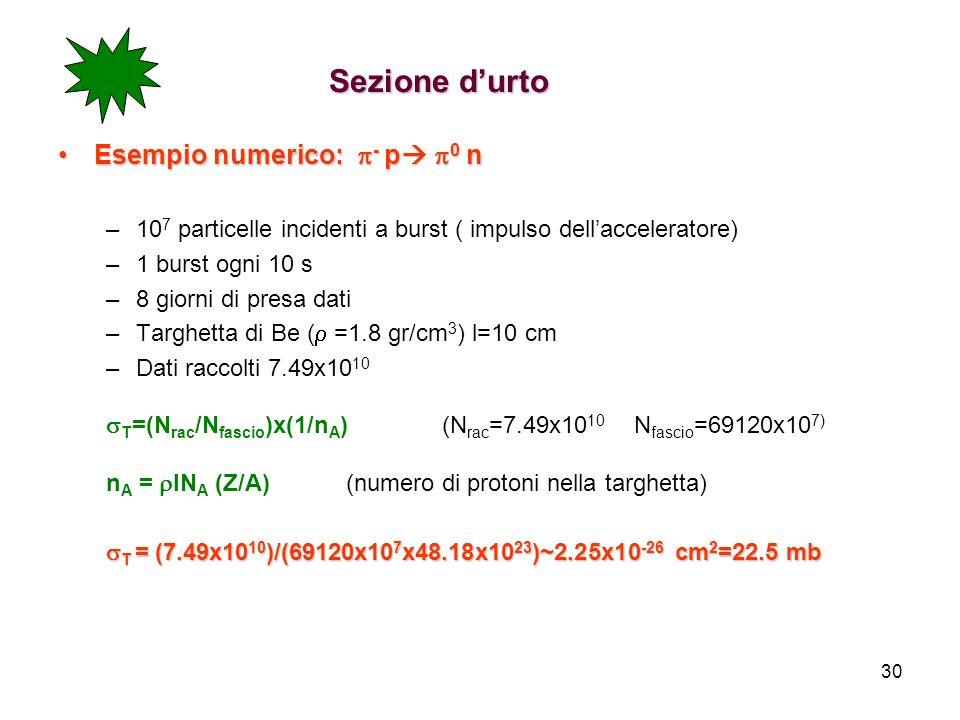 Sezione d'urto Esempio numerico: p- p p0 n