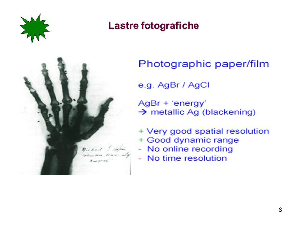 Lastre fotografiche