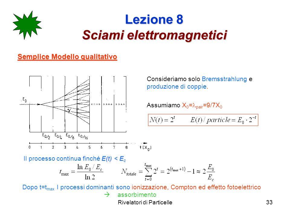 Lezione 8 Sciami elettromagnetici