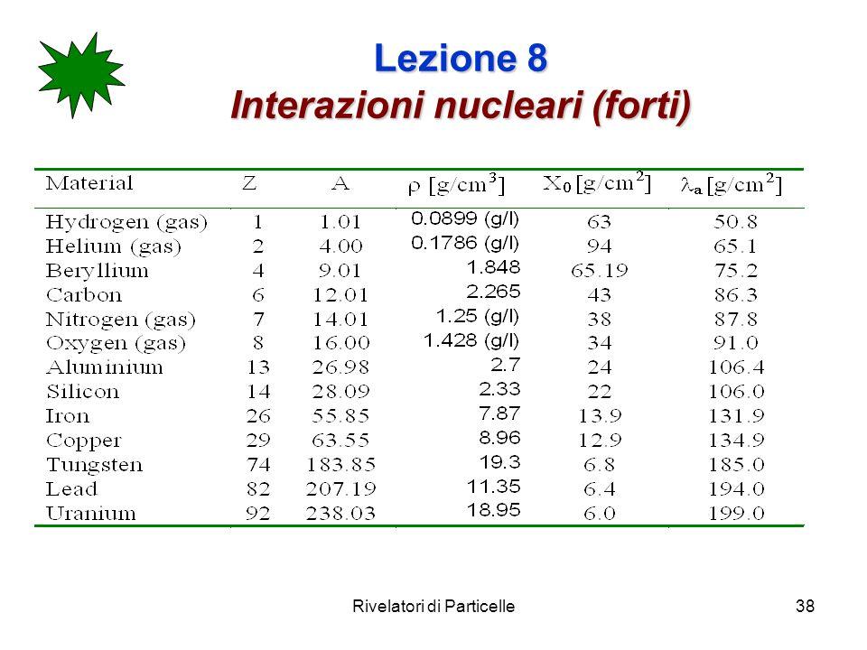 Lezione 8 Interazioni nucleari (forti)