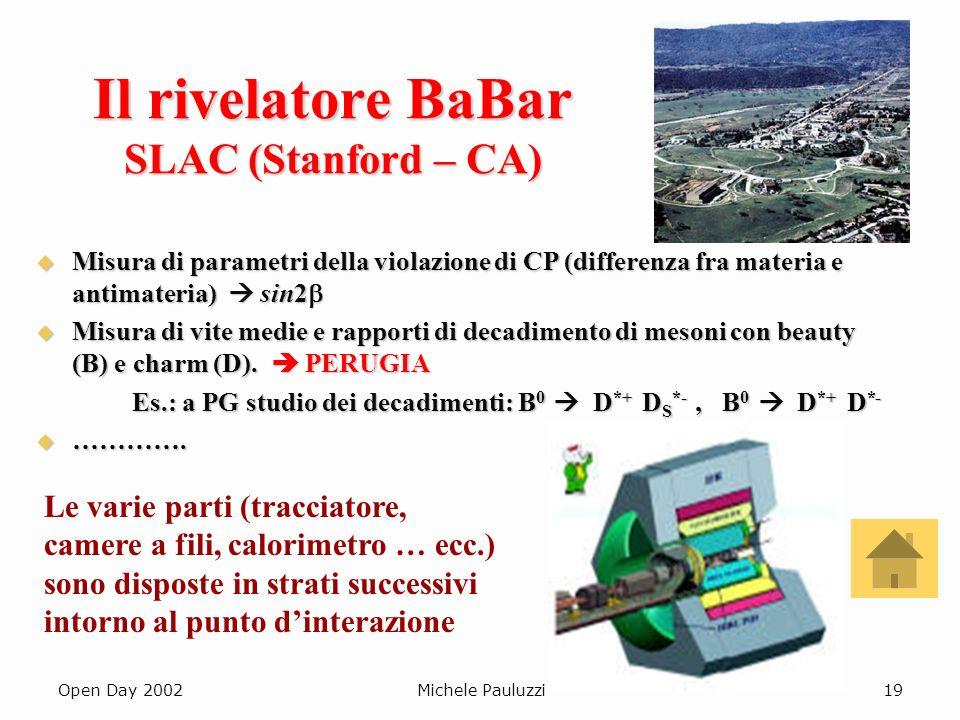 Il rivelatore BaBar SLAC (Stanford – CA)